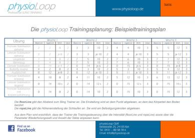Beispieltrainingsplan, physioLoop facebook, Krafttraining