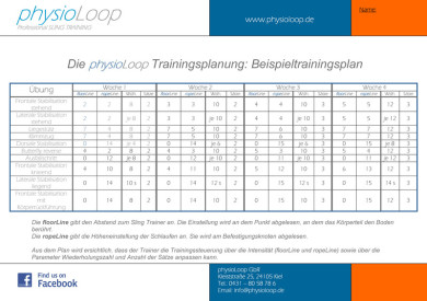 Beispieltrainingsplan, physioLoop facebook, Krafttraining